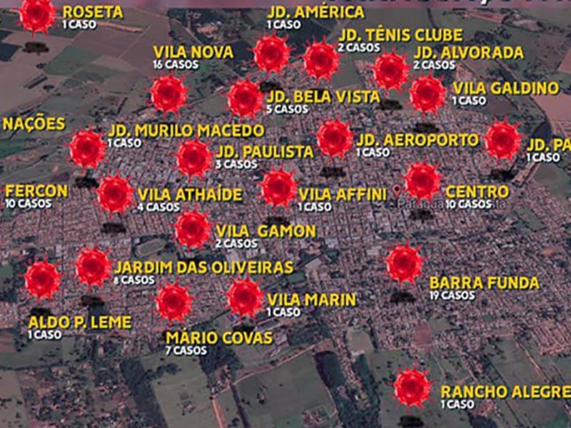 Passa de 100 o número de casos confirmados de Covid-19 em Paraguaçu Paulista