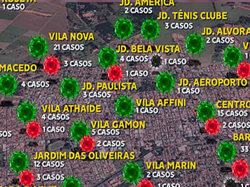 Paraguaçu fecha julho com 176 casos confirmados de Covid-19 e 4 pessoas internadas na UTI