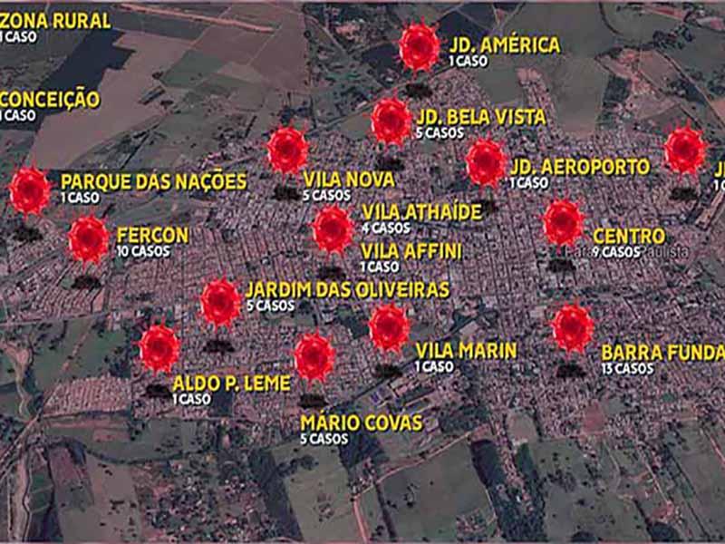 Com 13 casos, Barra Funda começa o mês como o bairro mais afetado pela Covid em Paraguaçu
